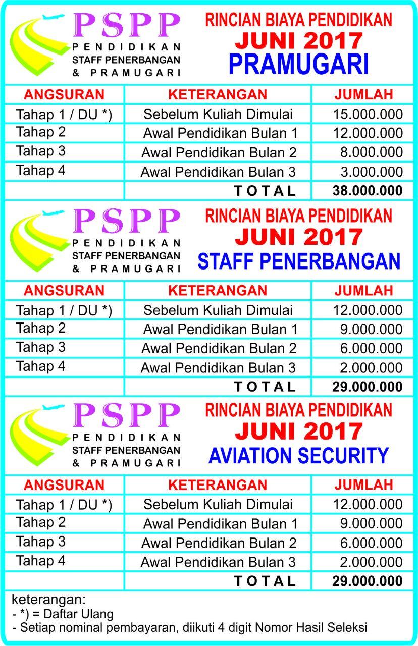 rincian-biaya-sekolah-pramugari-2017-pspp